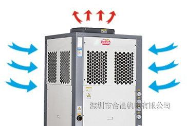 蒸发冷空调省电原理