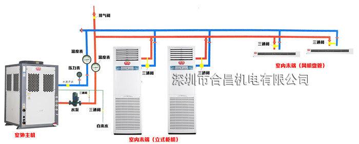 省电空调安装示意图