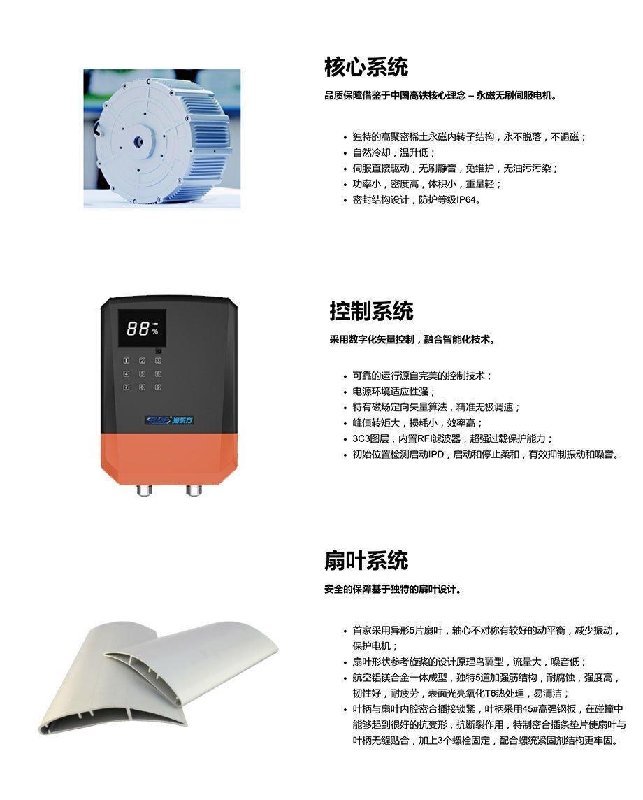 润东方工业大风扇核心组件